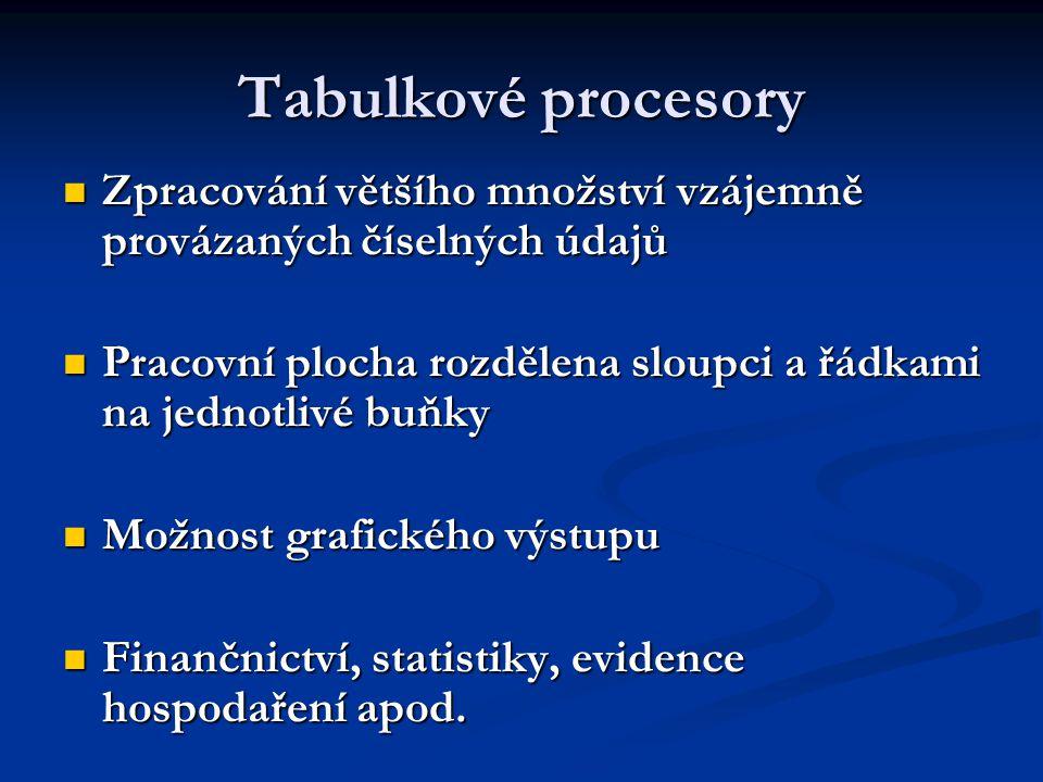 Tabulkové procesory Zpracování většího množství vzájemně provázaných číselných údajů.