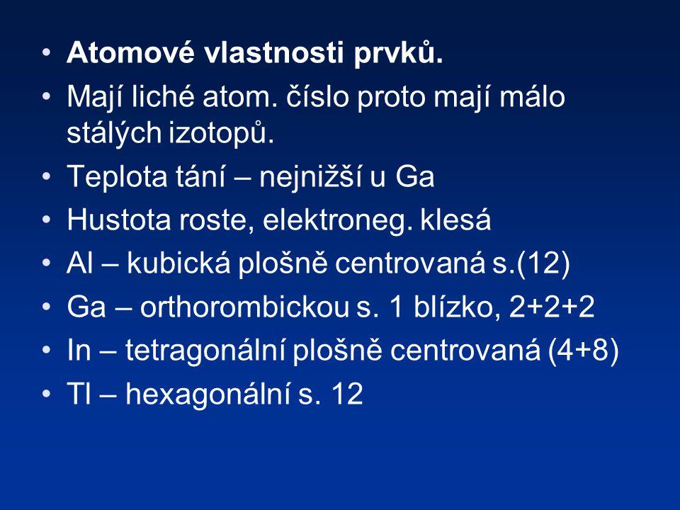 Atomové vlastnosti prvků.