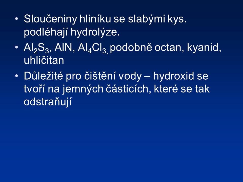 Sloučeniny hliníku se slabými kys. podléhají hydrolýze.