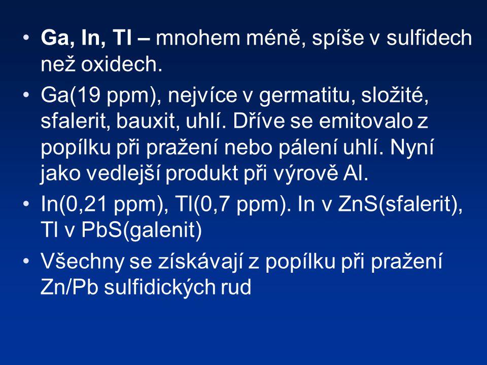 Ga, In, Tl – mnohem méně, spíše v sulfidech než oxidech.