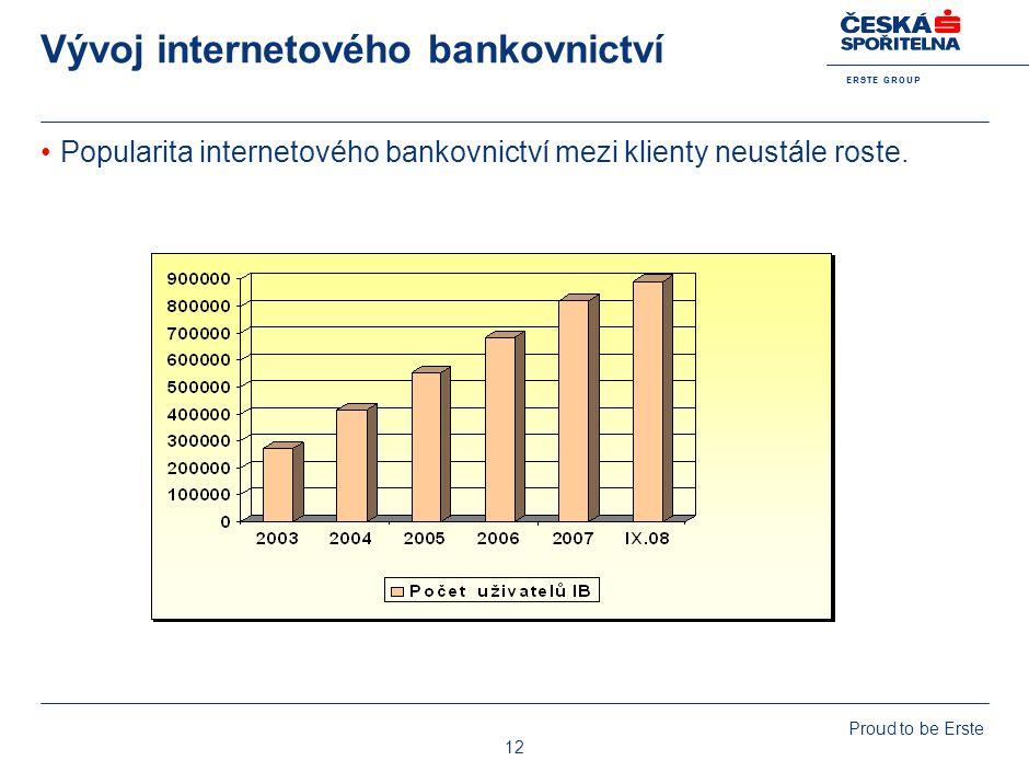Internetové bankovnictví ČS