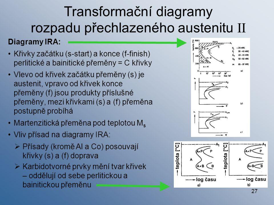 Transformační diagramy rozpadu přechlazeného austenitu II