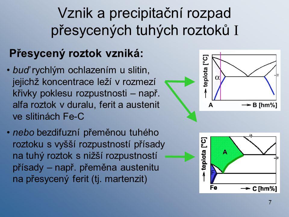Vznik a precipitační rozpad přesycených tuhých roztoků I