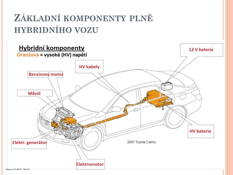 Základní komponenty plně hybridního vozu
