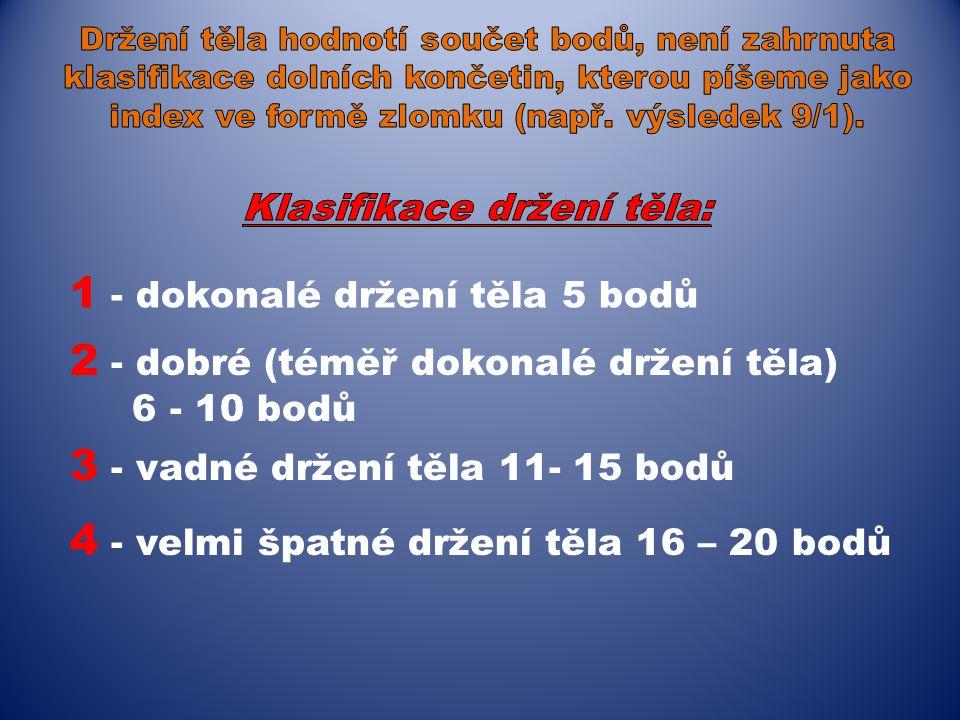 1 - dokonalé držení těla 5 bodů