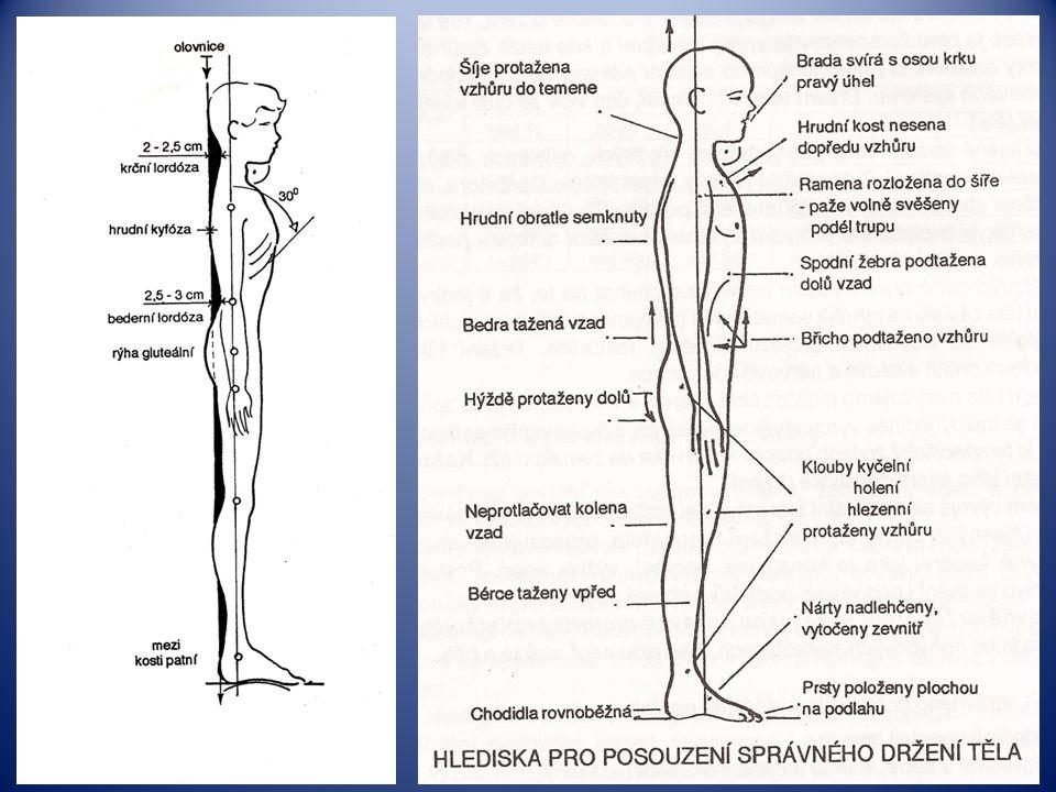 Obr 1. Zdravotní tělesná výchova, PaedDr