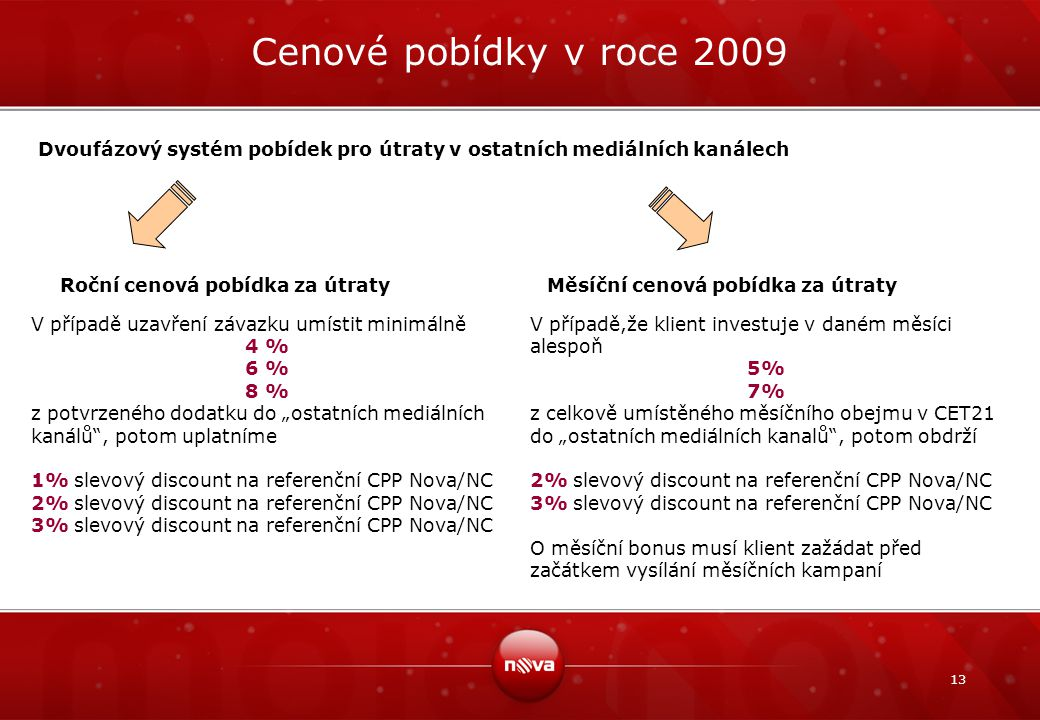Cenové pobídky v roce 2009 Dvoufázový systém pobídek pro útraty v ostatních mediálních kanálech.