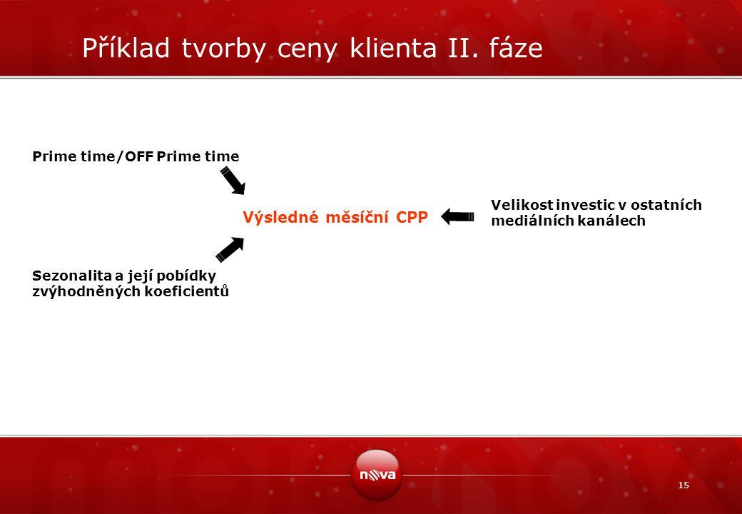 Příklad tvorby ceny klienta II. fáze