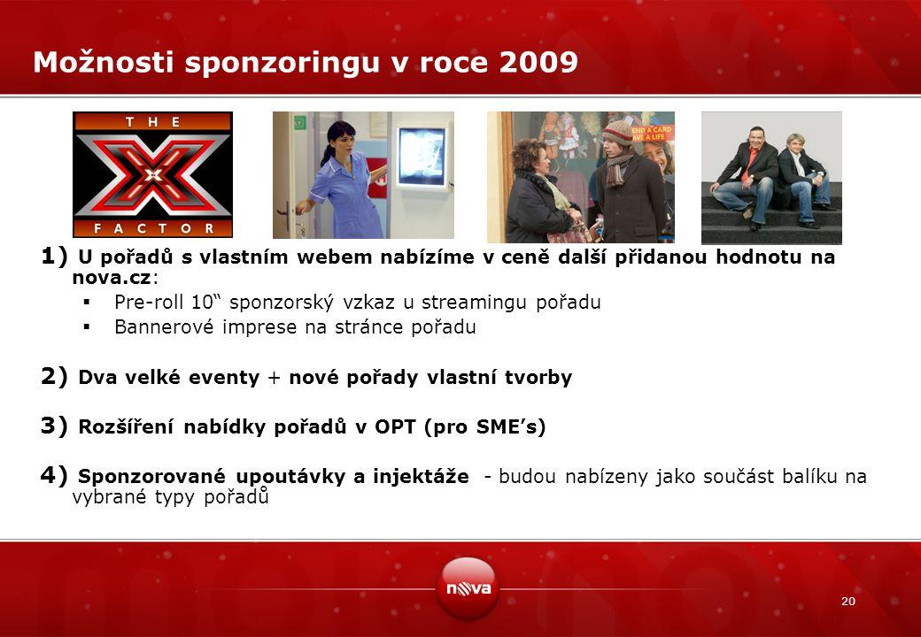 Možnosti sponzoringu v roce 2009