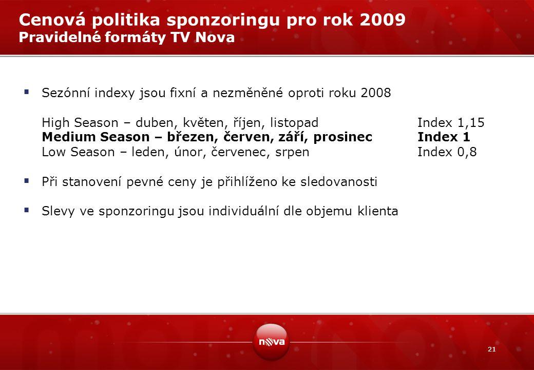 Cenová politika sponzoringu pro rok 2009 Pravidelné formáty TV Nova