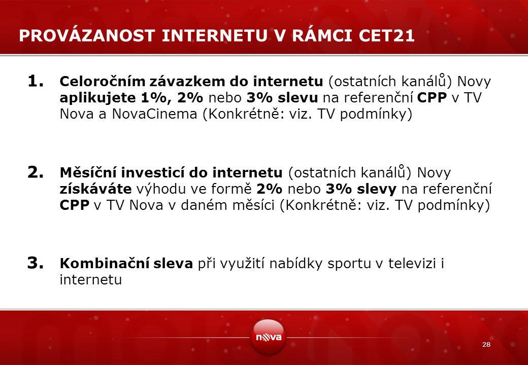 PROVÁZANOST INTERNETU V RÁMCI CET21