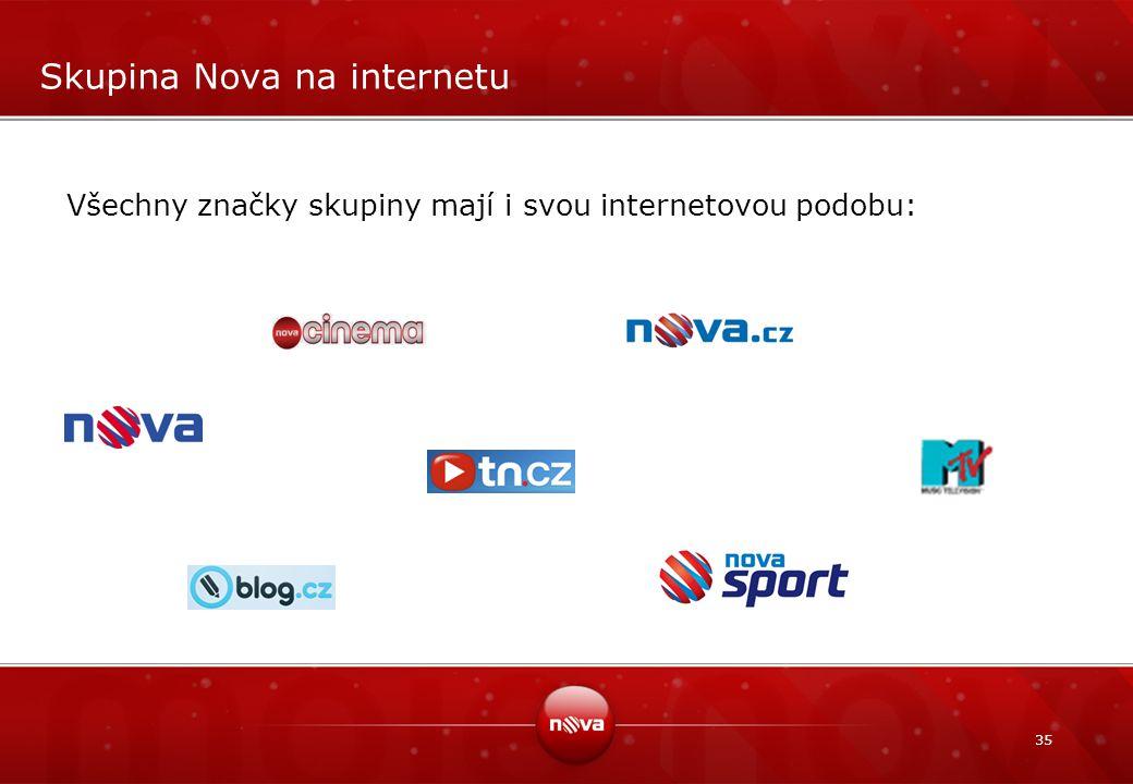 Skupina Nova na internetu