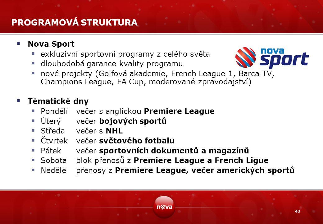 PROGRAMOVÁ STRUKTURA Nova Sport