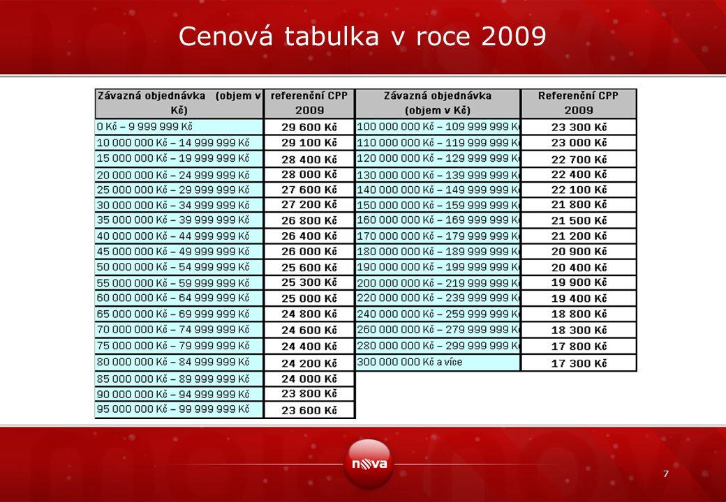 Cenová tabulka v roce 2009