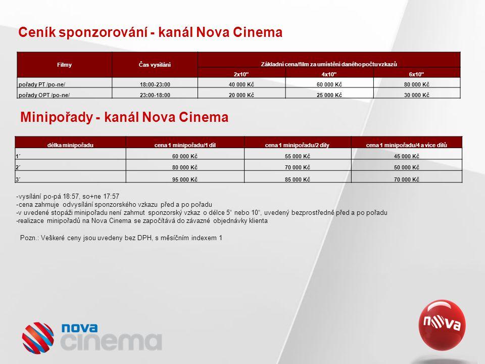 Ceník sponzorování - kanál Nova Cinema