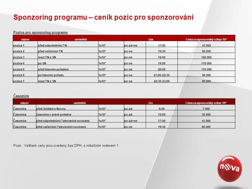 Sponzoring programu – ceník pozic pro sponzorování
