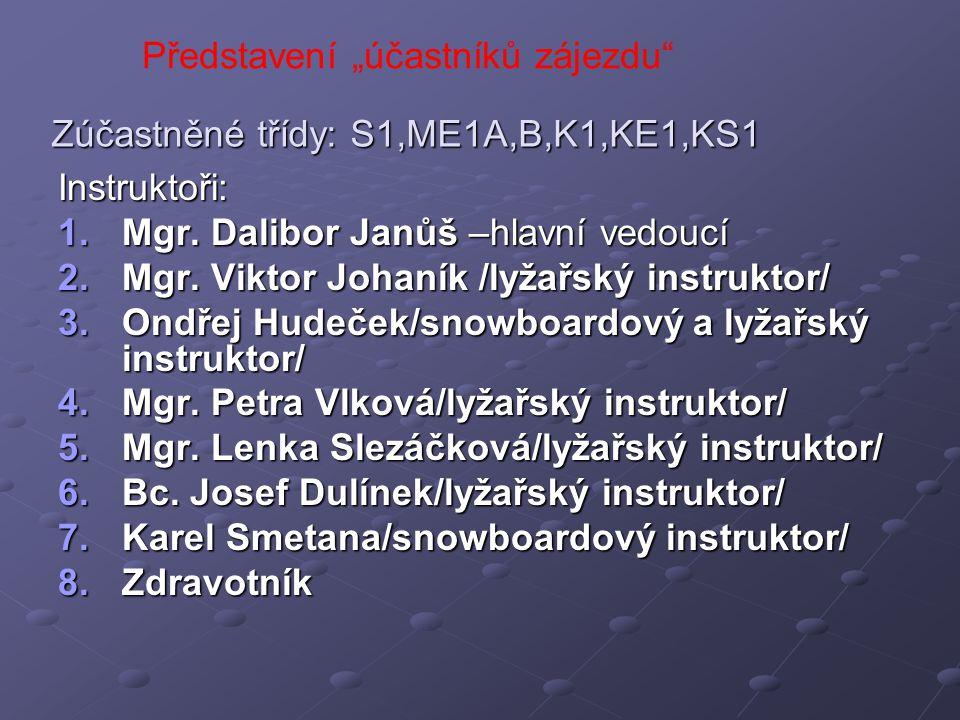 Zúčastněné třídy: S1,ME1A,B,K1,KE1,KS1