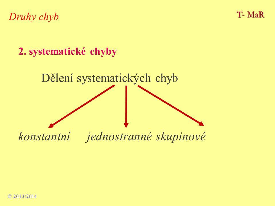 konstantní jednostranné skupinové