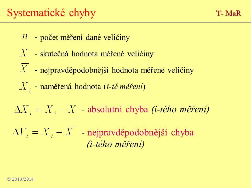 Systematické chyby - počet měření dané veličiny