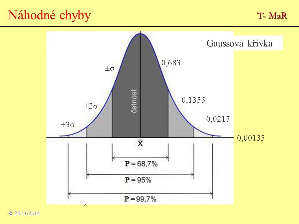 Náhodné chyby T- MaR Gaussova křivka ) 0,683 ±σ 0,1355 ±2σ 0,0217 ±3σ