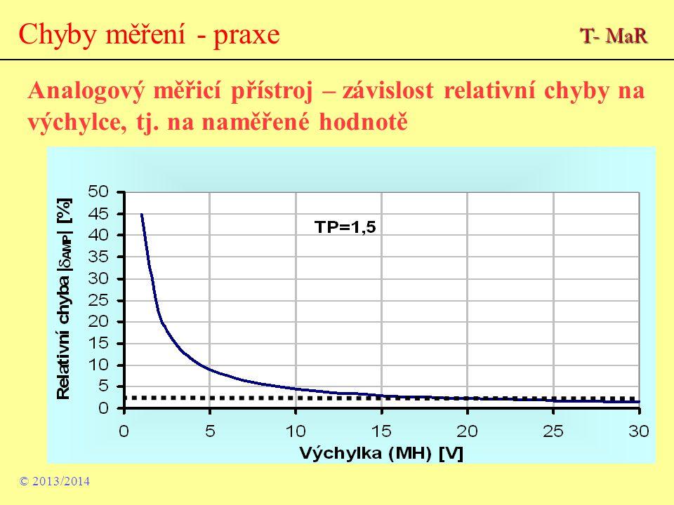 Chyby měření - praxe T- MaR. Analogový měřicí přístroj – závislost relativní chyby na výchylce, tj. na naměřené hodnotě.