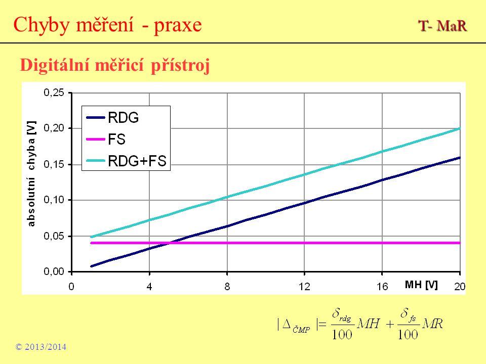 Chyby měření - praxe T- MaR Digitální měřicí přístroj © 2013/2014 60