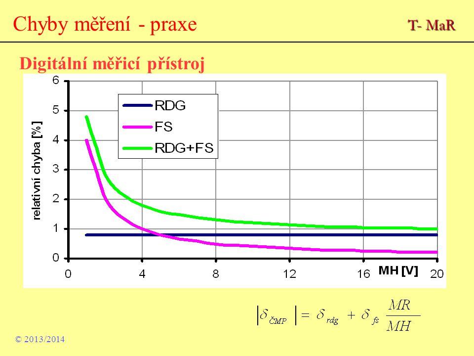 Chyby měření - praxe T- MaR Digitální měřicí přístroj © 2013/2014 61