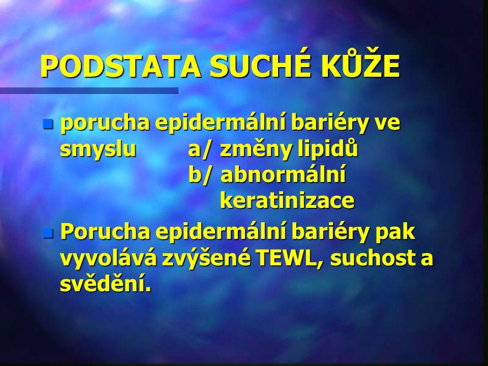 PODSTATA SUCHÉ KŮŽE porucha epidermální bariéry ve smyslu a/ změny lipidů b/ abnormální keratinizace.