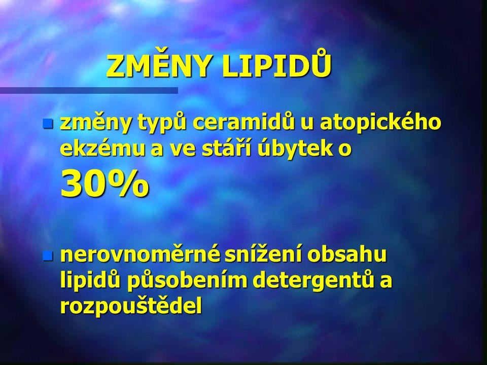 ZMĚNY LIPIDŮ změny typů ceramidů u atopického ekzému a ve stáří úbytek o 30% nerovnoměrné snížení obsahu lipidů působením detergentů a rozpouštědel.
