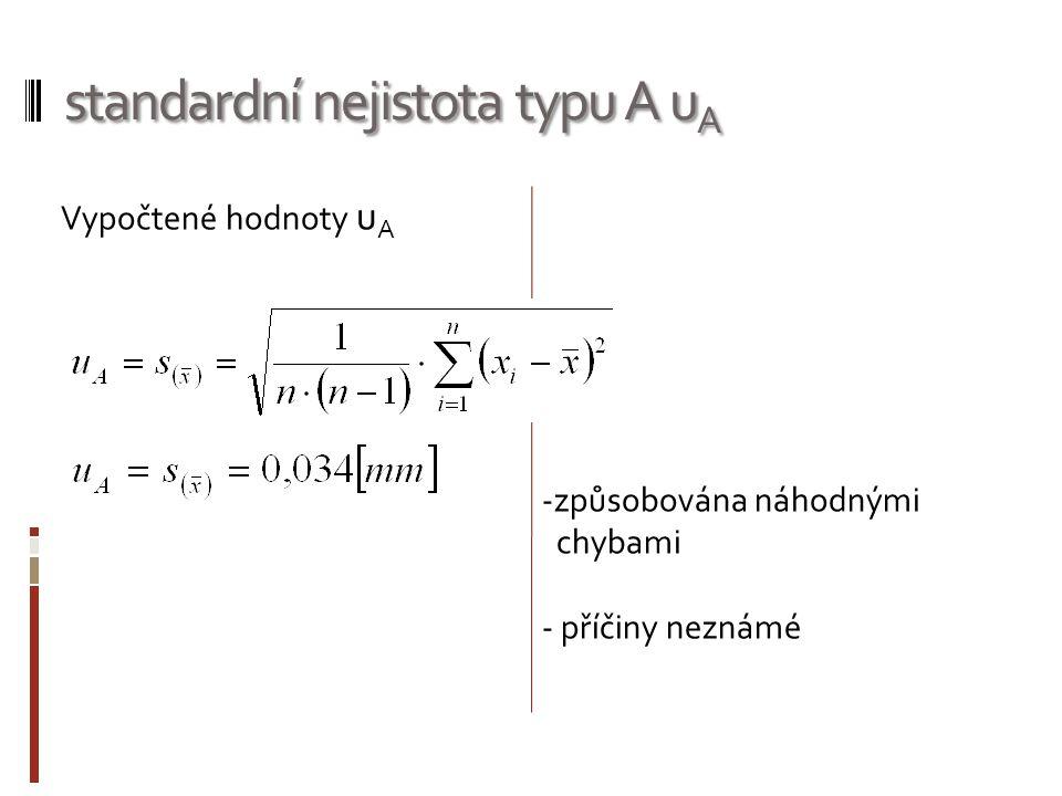 standardní nejistota typu A uA