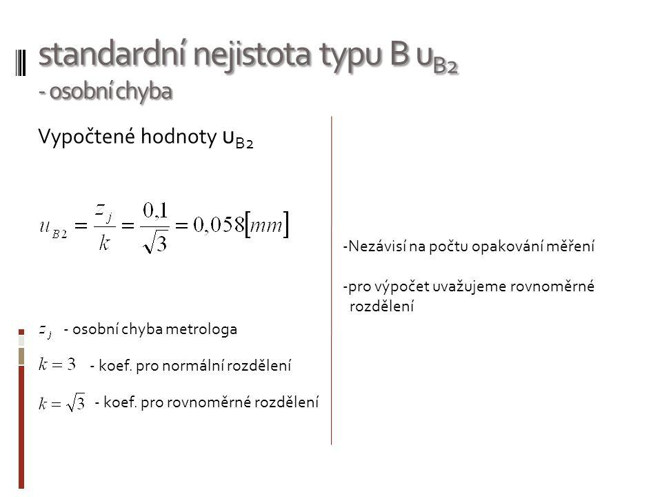 standardní nejistota typu B uB2 - osobní chyba