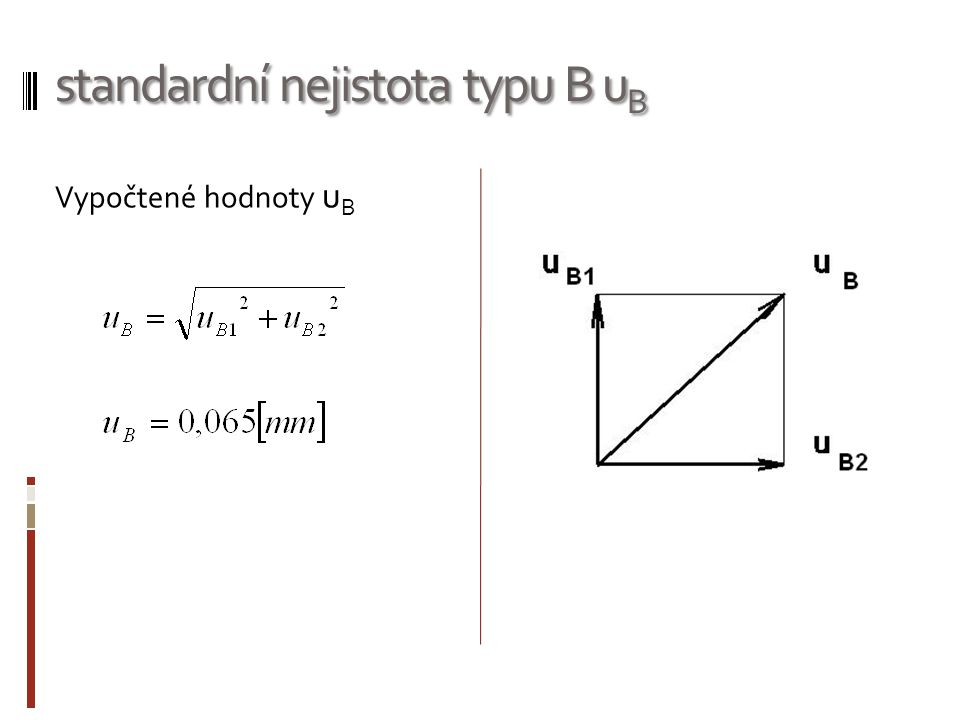 standardní nejistota typu B uB