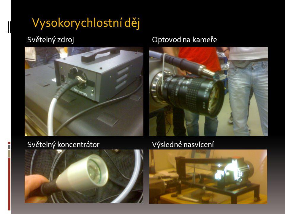 Vysokorychlostní děj Světelný zdroj Optovod na kameře