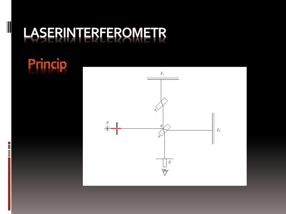 Laserinterferometr Princip