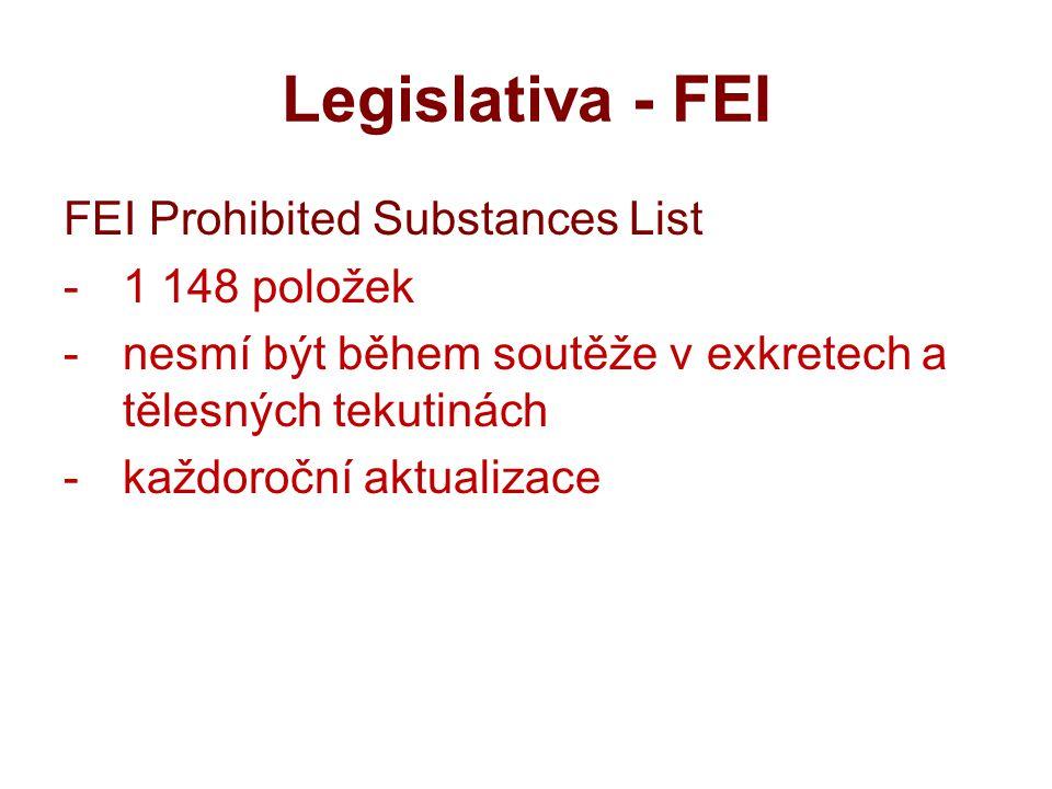 Legislativa - FEI FEI Prohibited Substances List 1 148 položek