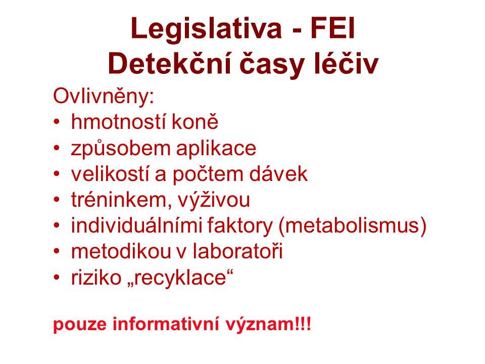 Legislativa - FEI Detekční časy léčiv