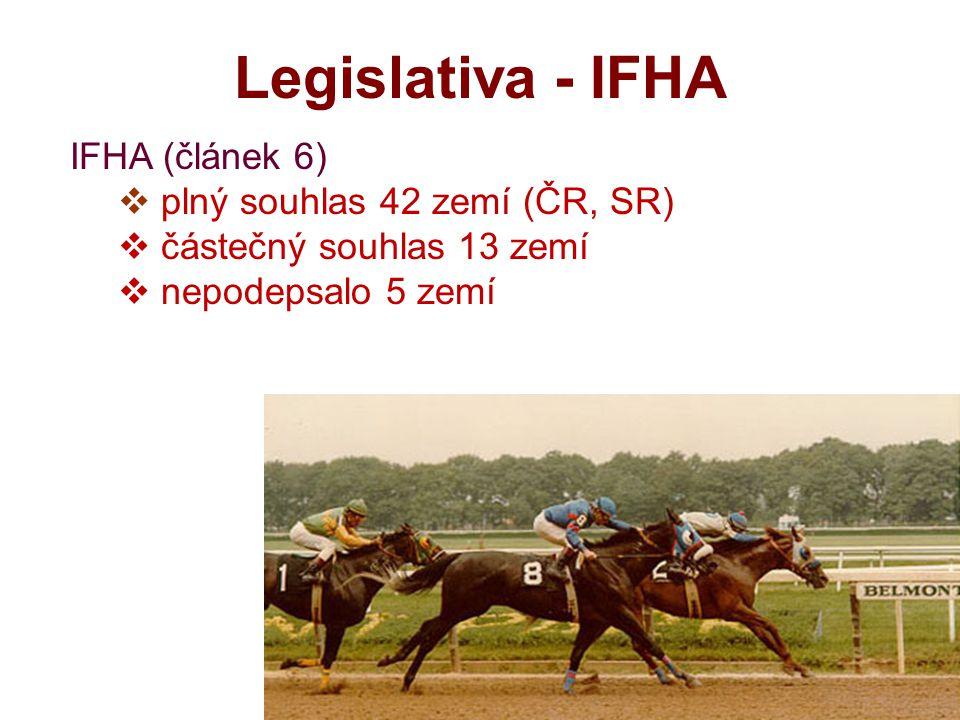 Legislativa - IFHA IFHA (článek 6) plný souhlas 42 zemí (ČR, SR)