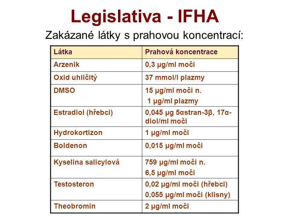 Zakázané látky s prahovou koncentrací: