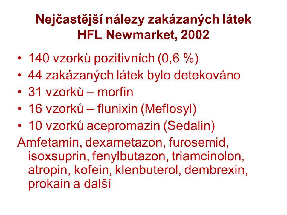Nejčastější nálezy zakázaných látek HFL Newmarket, 2002