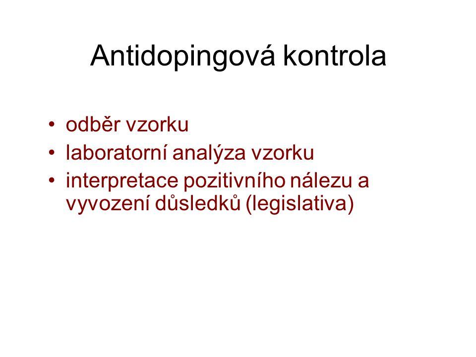 Antidopingová kontrola