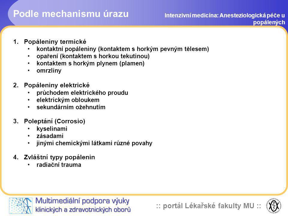 Podle mechanismu úrazu