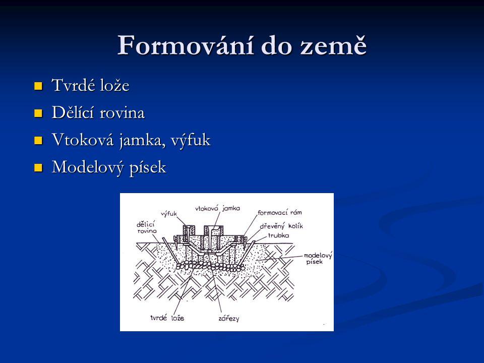 Formování do země Tvrdé lože Dělící rovina Vtoková jamka, výfuk