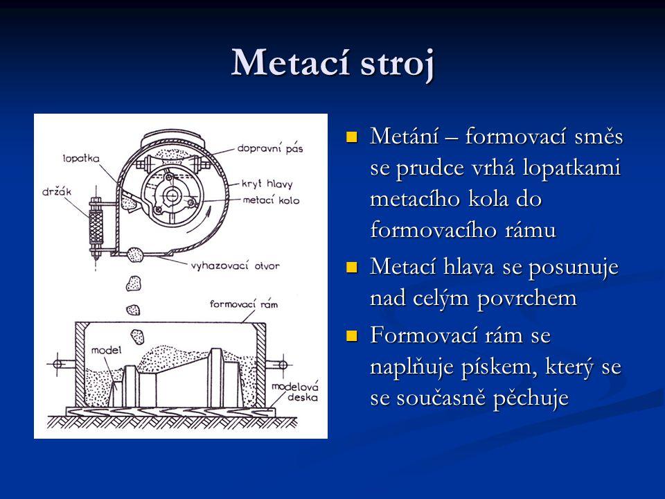 Metací stroj Metání – formovací směs se prudce vrhá lopatkami metacího kola do formovacího rámu. Metací hlava se posunuje nad celým povrchem.