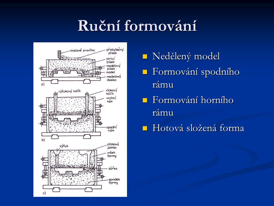 Ruční formování Nedělený model Formování spodního rámu