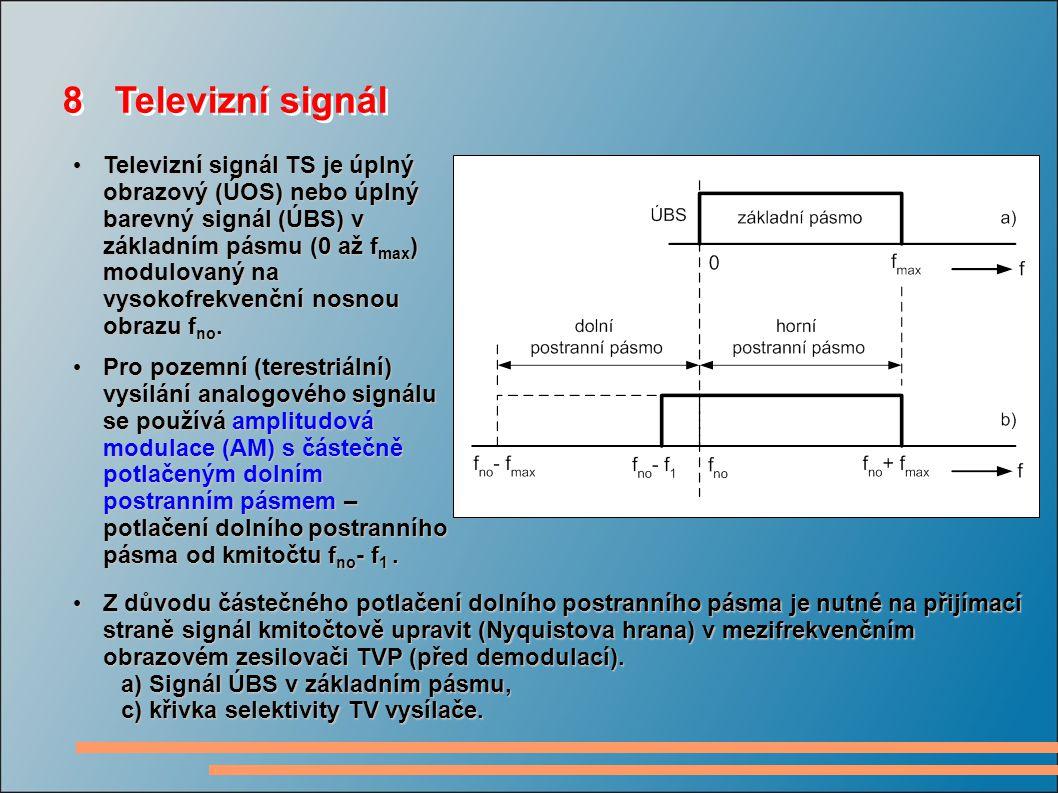 8 Televizní signál