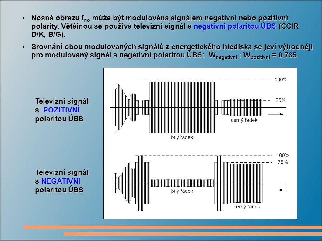 Nosná obrazu fno může být modulována signálem negativní nebo pozitivní polarity. Většinou se používá televizní signál s negativní polaritou ÚBS (CCIR D/K, B/G).