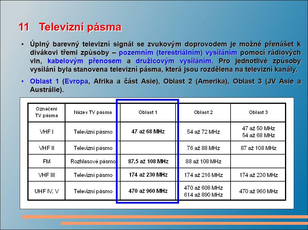 11 Televizní pásma