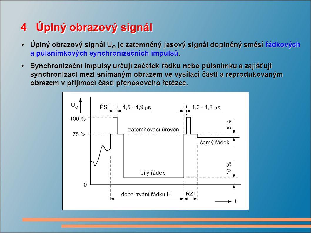 4 Úplný obrazový signál Úplný obrazový signál UO je zatemněný jasový signál doplněný směsí řádkových a půlsnímkových synchronizačních impulsů.