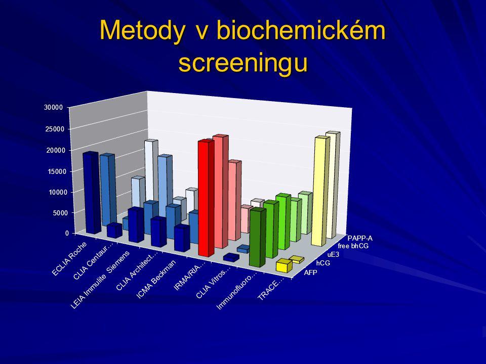 Metody v biochemickém screeningu