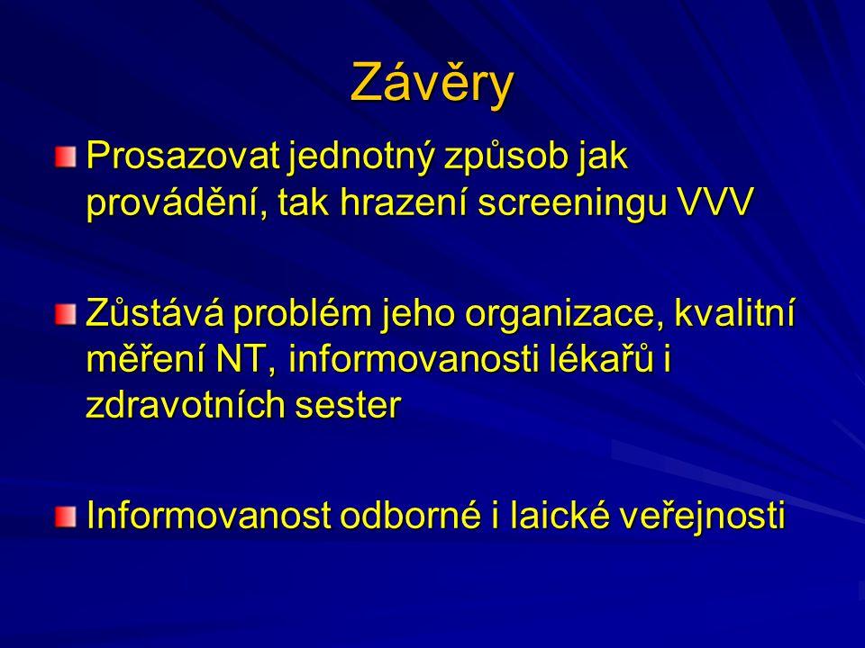 Závěry Prosazovat jednotný způsob jak provádění, tak hrazení screeningu VVV.